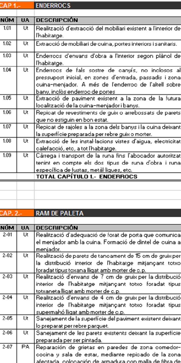 21 genial presupuesto reforma cocina y ba o im genes - Presupuesto reforma bano leroy merlin ...